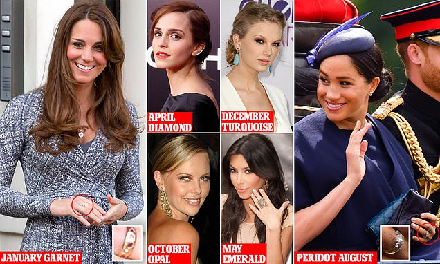 Celebrities swear by them… but can your birthstone make you sparkle?