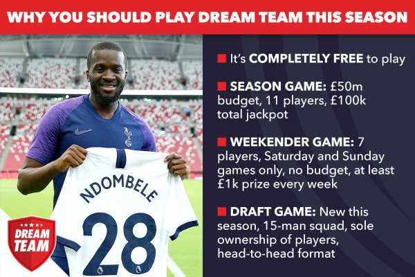 Premier League fantasy football tips: Players to AVOID in August